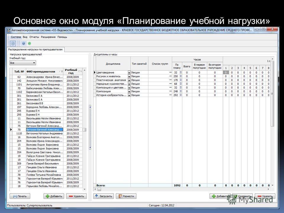 Основное окно модуля «Планирование учебной нагрузки»