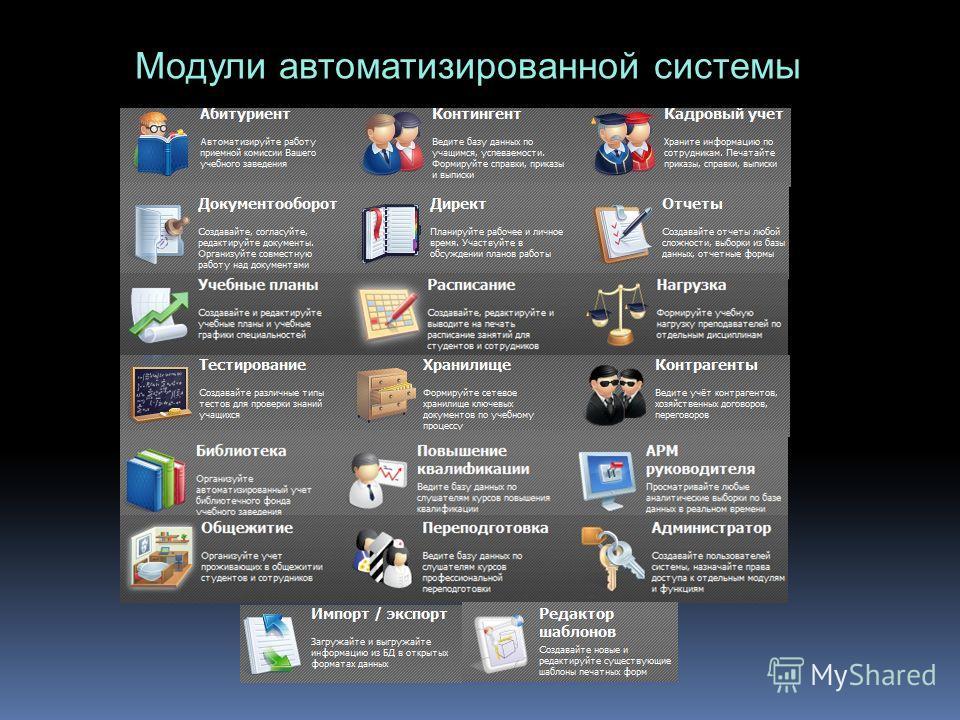 Модули автоматизированной системы