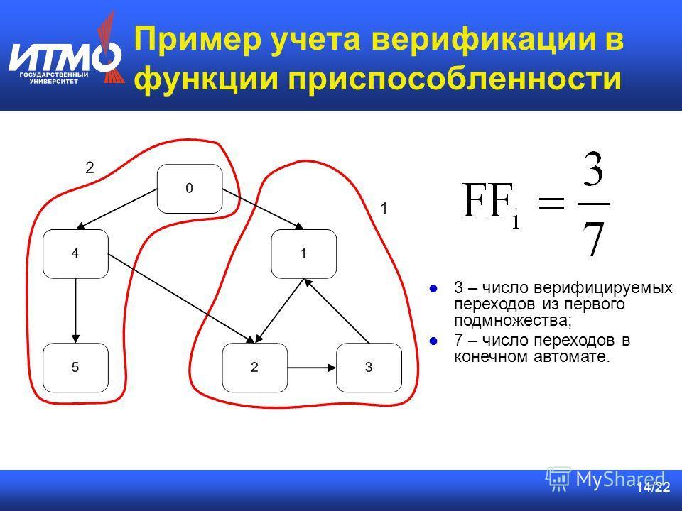 14/22 Пример учета верификации в функции приспособленности 3 – число верифицируемых переходов из первого подмножества; 7 – число переходов в конечном автомате.