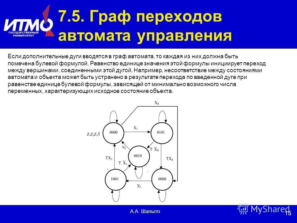 15 А.А. Шалыто 7.5. Граф переходов автомата управления Если дополнительные дуги вводятся в граф автомата, то каждая из них должна быть помечена булевой формулой. Равенство единице значения этой формулы инициирует переход между вершинами, соединенными