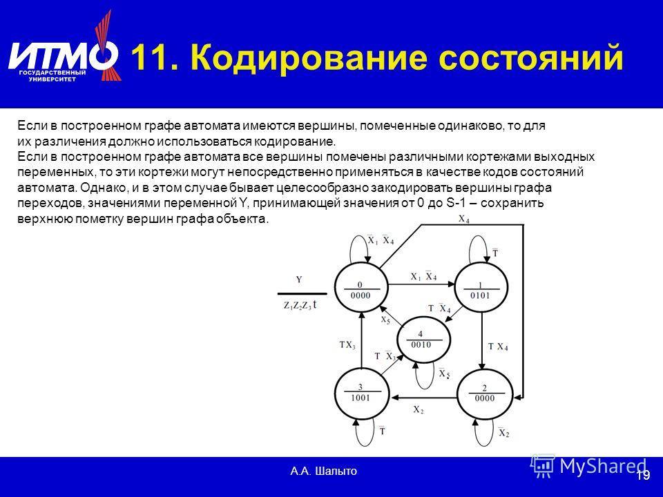 19 А.А. Шалыто 11. Кодирование состояний Если в построенном графе автомата имеются вершины, помеченные одинаково, то для их различения должно использоваться кодирование. Если в построенном графе автомата все вершины помечены различными кортежами выхо