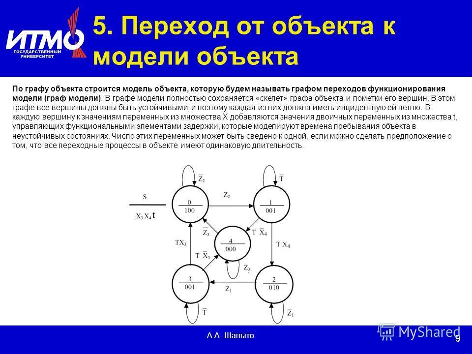 9 А.А. Шалыто 5. Переход от объекта к модели объекта По графу объекта строится модель объекта, которую будем называть графом переходов функционирования модели (граф модели). В графе модели полностью сохраняется «скелет» графа объекта и пометки его ве
