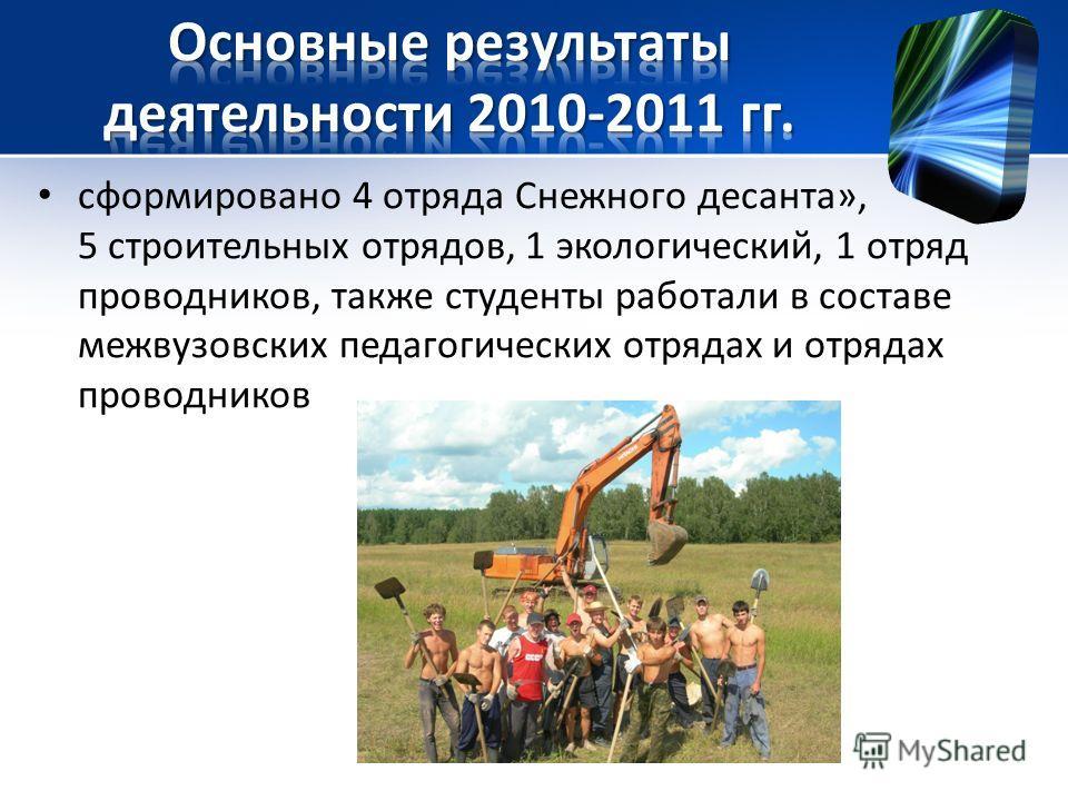 сформировано 4 отряда Снежного десанта», 5 строительных отрядов, 1 экологический, 1 отряд проводников, также студенты работали в составе межвузовских педагогических отрядах и отрядах проводников