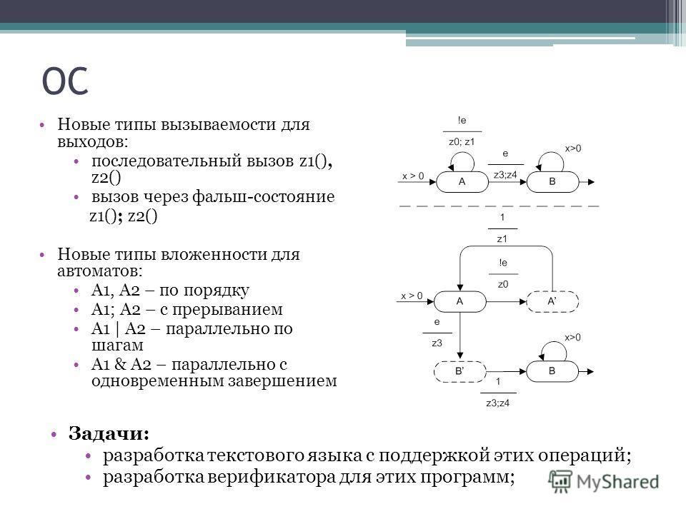 ОС Новые типы вызываемости для выходов: последовательный вызов z1(), z2() вызов через фальш-состояние z1(); z2() Новые типы вложенности для автоматов: A1, A2 – по порядку A1; A2 – с прерыванием A1   A2 – параллельно по шагам A1 & A2 – параллельно с о