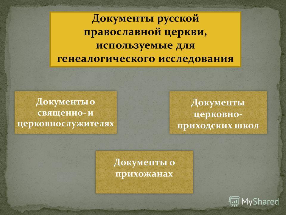 Документы русской православной церкви, используемые для генеалогического исследования Документы о священно- и церковнослужителях Документы церковно- приходских школ Документы о прихожанах