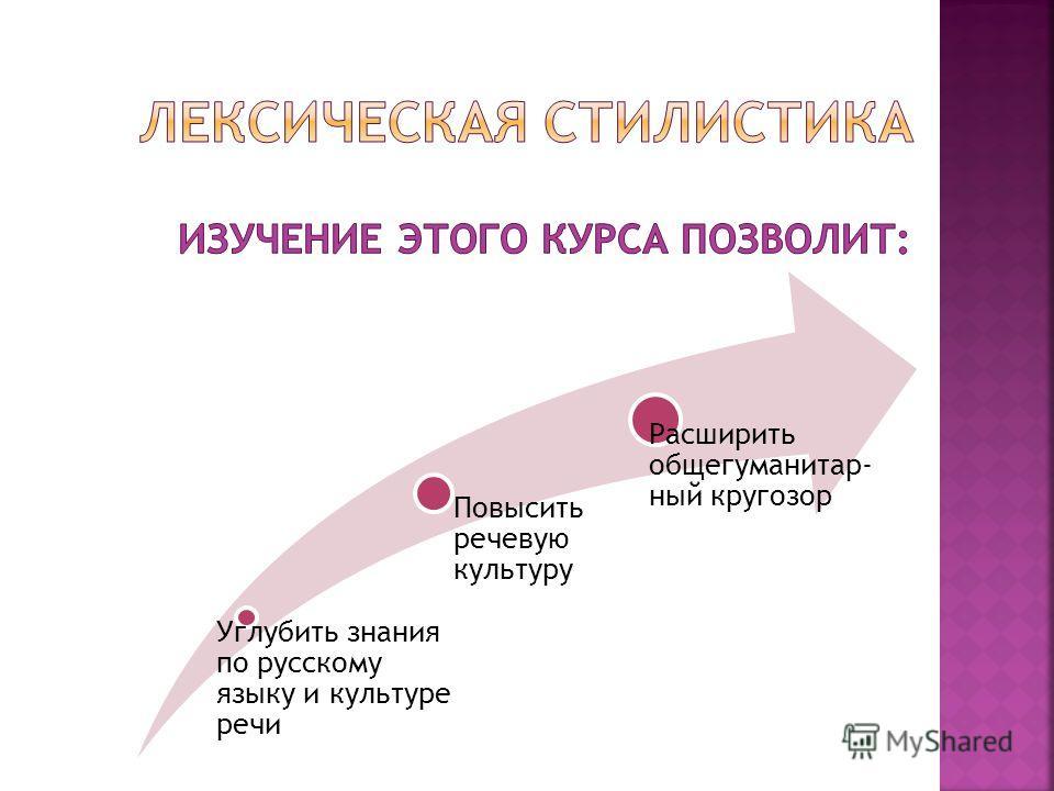 Углубить знания по русскому языку и культуре речи Повысить речевую культуру Расширить общегуманитар- ный кругозор