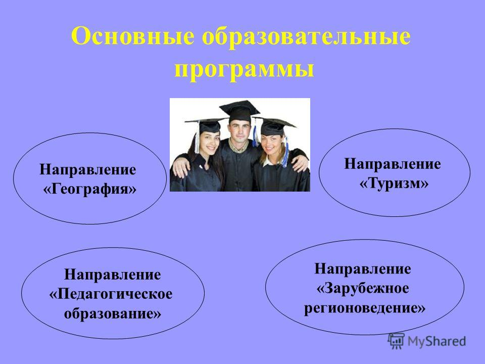 Основные образовательные программы Направление «Педагогическое образование» Направление «География» Направление «Туризм» Направление «Зарубежное регионоведение»