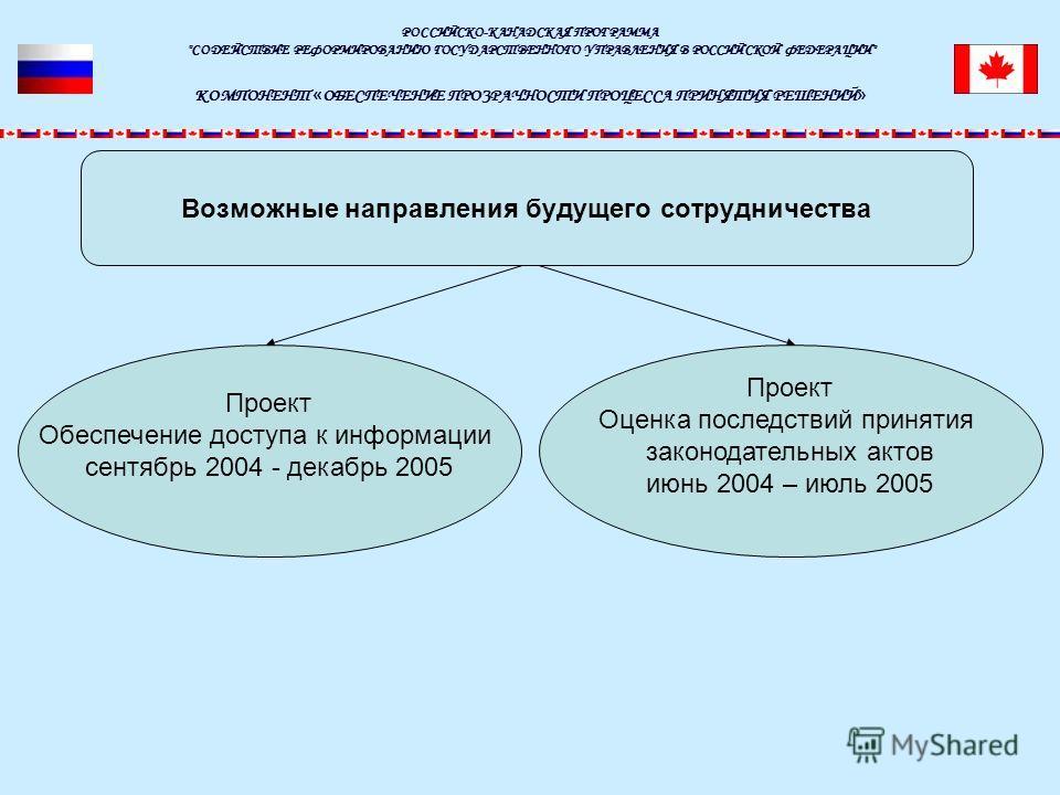Возможные направления будущего сотрудничества РОССИЙСКО-КАНАДСКАЯ ПРОГРАММА