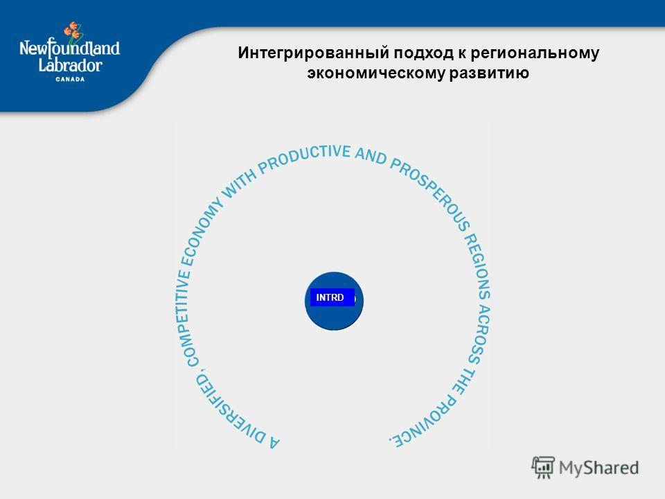 Интегрированный подход к региональному экономическому развитию INTRD