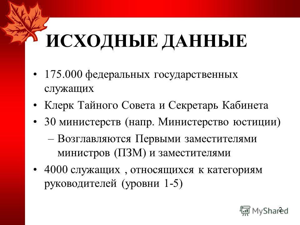 2 ИСХОДНЫЕ ДАННЫЕ 175.000 федеральных государственных служащих Клерк Тайного Совета и Секретарь Кабинета 30 министерств (напр. Министерство юстиции) –Возглавляются Первыми заместителями министров (ПЗM) и заместителями 4000 служащих, относящихся к кат