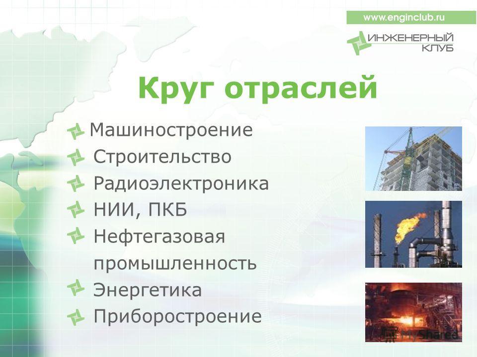 Круг отраслей Машиностроение Строительство Радиоэлектроника НИИ, ПКБ Нефтегазовая промышленность Энергетика Приборостроение
