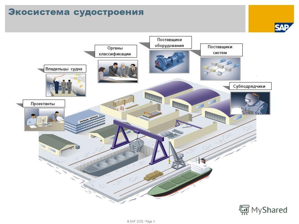 Экосистема судостроения © SAP 2009 / Page 4 Проектанты Владельцы судна Органы классификации Поставщики оборудования Поставщики систем Субподрядчики