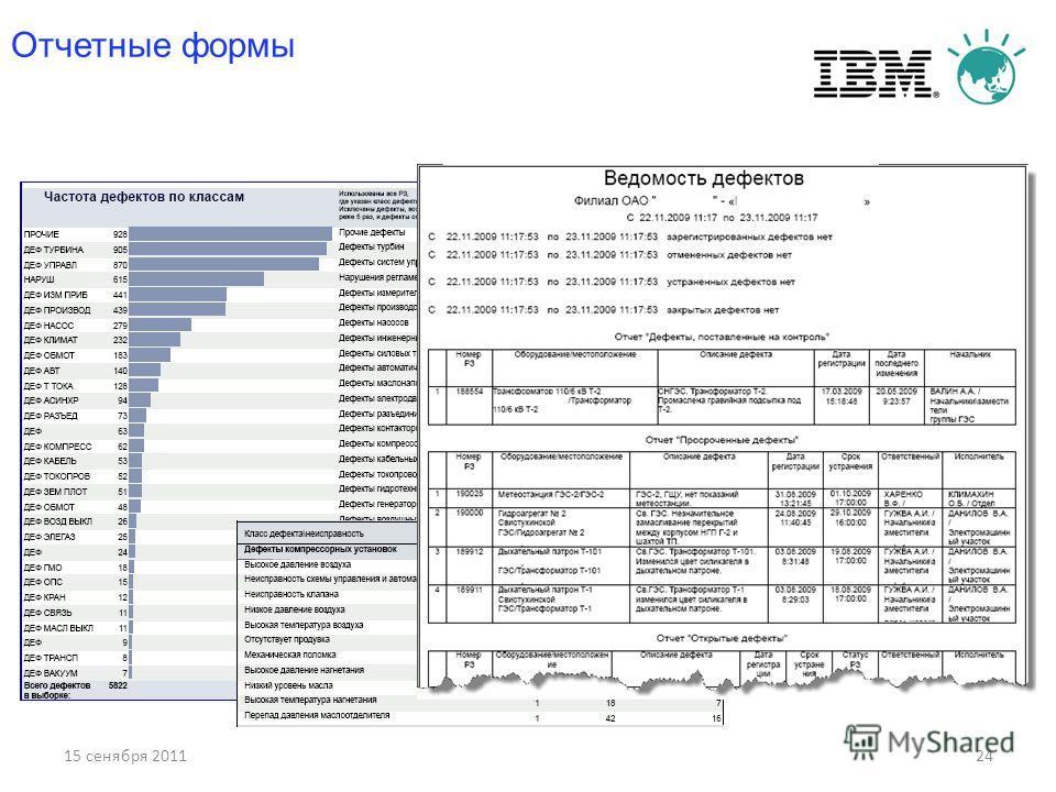15 сенября 201124 Отчетные формы