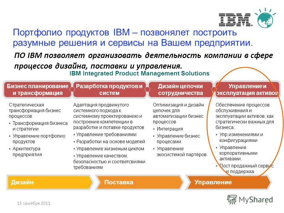 15 сенября 20113 Бизнес планирование и трансформация Управление и эксплуатация активов Дизайн цепочки сотрудничества Разарботка продуктов и систем ДизайнПоставкаУправление Портфолио продуктов IBM – позвонялет построить разумные решения и сервисы на В