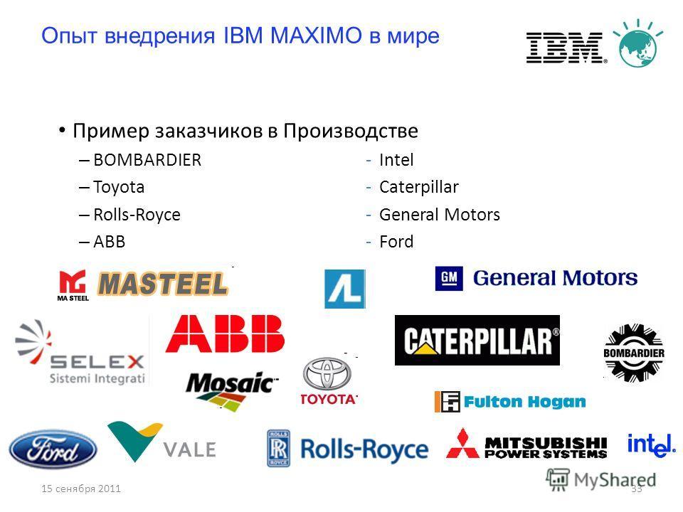 15 сенября 201133 Опыт внедрения IBM MAXIMO в мире Пример заказчиков в Производстве – BOMBARDIER-Intel – Toyota-Caterpillar – Rolls-Royce-General Motors – ABB-Ford