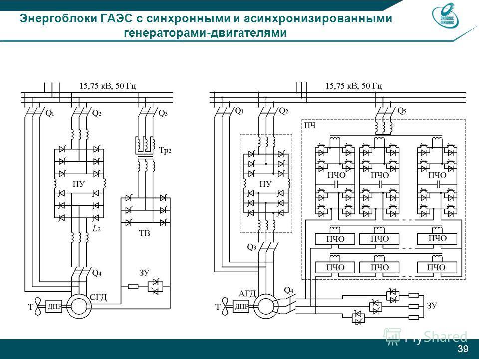 39 Энергоблоки ГАЭС с синхронными и асинхронизированными генераторами-двигателями
