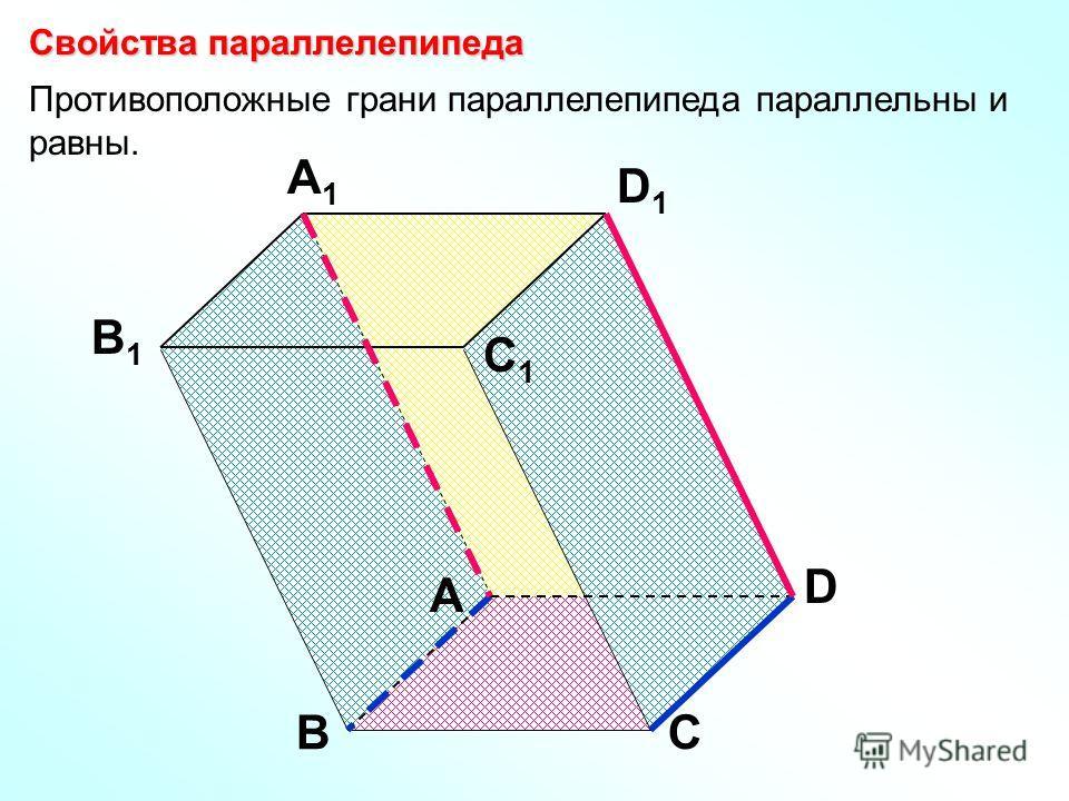 А В С D D1D1 С1С1 A1A1 B1B1 Свойства параллелепипеда Противоположные грани параллелепипеда параллельны и равны.