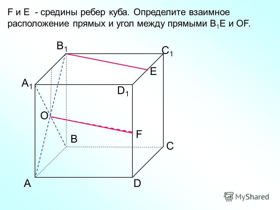АD С В B1B1 С1С1 D1D1 А1А1 F E F и E - средины ребер куба. Определите взаимное расположение прямых и угол между прямыми В 1 Е и ОF. О