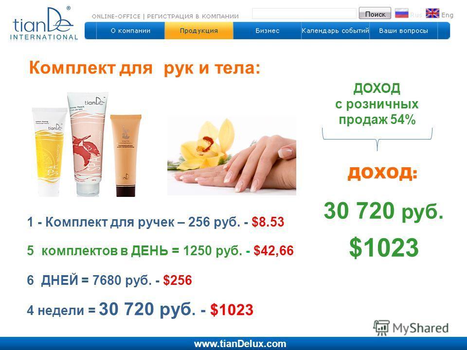 Пластырь трансдермальный антицеллюлитный 26 г www.tianDelux.com 1 - Комплект для ручек – 256 руб. - $8.53 5 комплектов в ДЕНЬ = 1250 руб. - $42,66 6 ДНЕЙ = 7680 руб. - $256 4 недели = 30 720 руб. - $1023 30 720 руб. $1023 ДОХОД с розничных продаж 54%