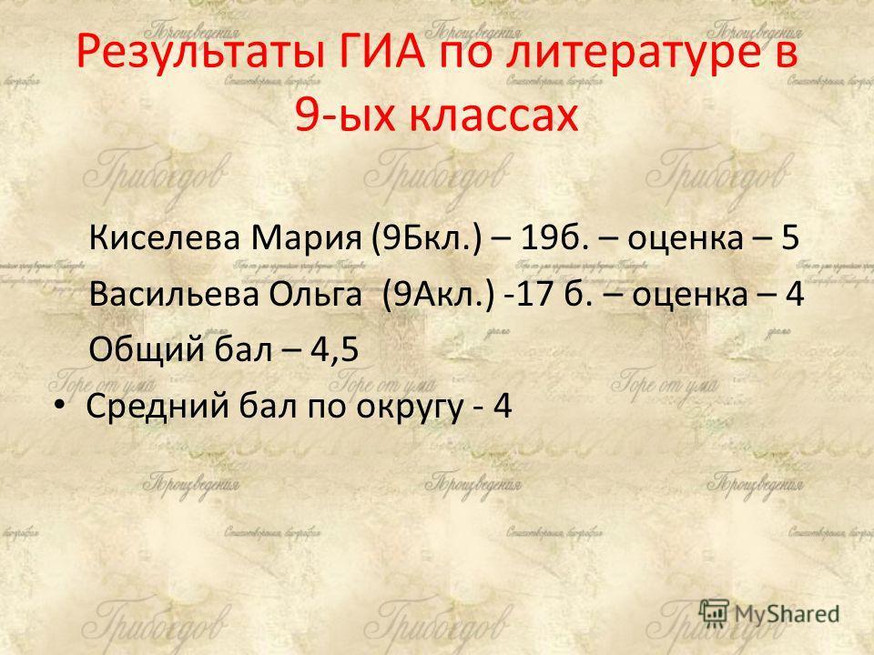 Результаты ГИА по литературе в 9-ых классах Киселева Мария (9Бкл.) – 19б. – оценка – 5 Васильева Ольга (9Акл.) -17 б. – оценка – 4 Общий бал – 4,5 Средний бал по округу - 4