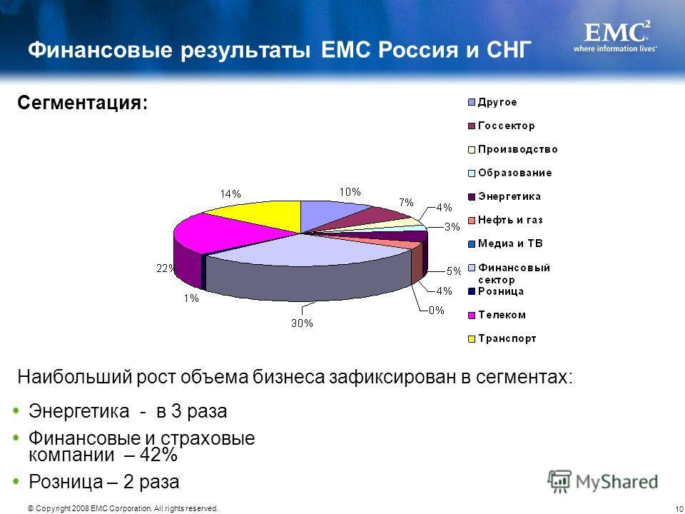 10 © Copyright 2008 EMC Corporation. All rights reserved. Финансовые результаты EMC Россия и СНГ Сегментация: Энергетика - в 3 раза Финансовые и страховые компании – 42% Розница – 2 раза Наибольший рост объема бизнеса зафиксирован в сегментах: