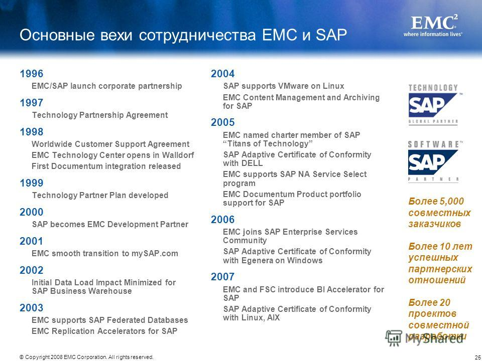 25 © Copyright 2008 EMC Corporation. All rights reserved. Основные вехи сотрудничества EMC и SAP 1996 EMC/SAP launch corporate partnership 1997 Technology Partnership Agreement 1998 Worldwide Customer Support Agreement EMC Technology Center opens in