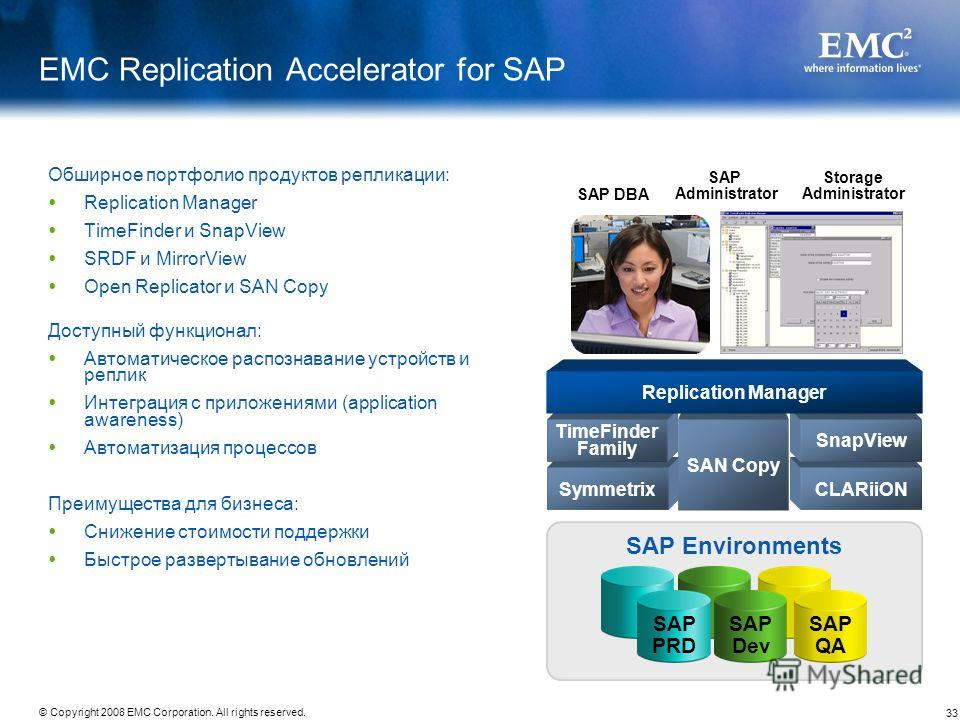 33 © Copyright 2008 EMC Corporation. All rights reserved. EMC Replication Accelerator for SAP Обширное портфолио продуктов репликации: Replication Manager TimeFinder и SnapView SRDF и MirrorView Open Replicator и SAN Copy Доступный функционал: Автома