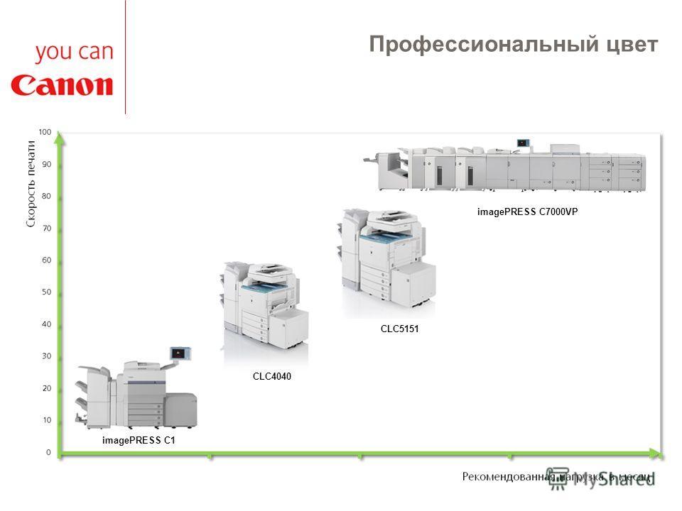 Профессиональный цвет imagePRESS C1 CLC4040 CLC5151 imagePRESS C7000VP