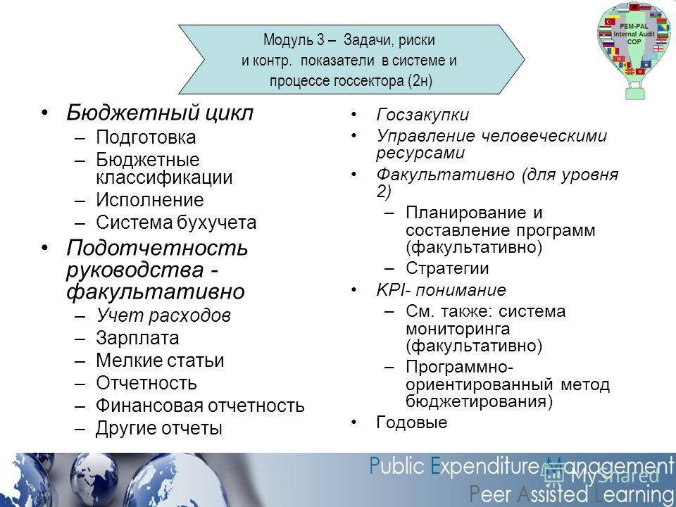 Бюджетный цикл –Подготовка –Бюджетные классификации –Исполнение –Система бухучета Подотчетность руководства - факультативно –Учет расходов –Зарплата –Мелкие статьи –Отчетность –Финансовая отчетность –Другие отчеты Госзакупки Управление человеческими