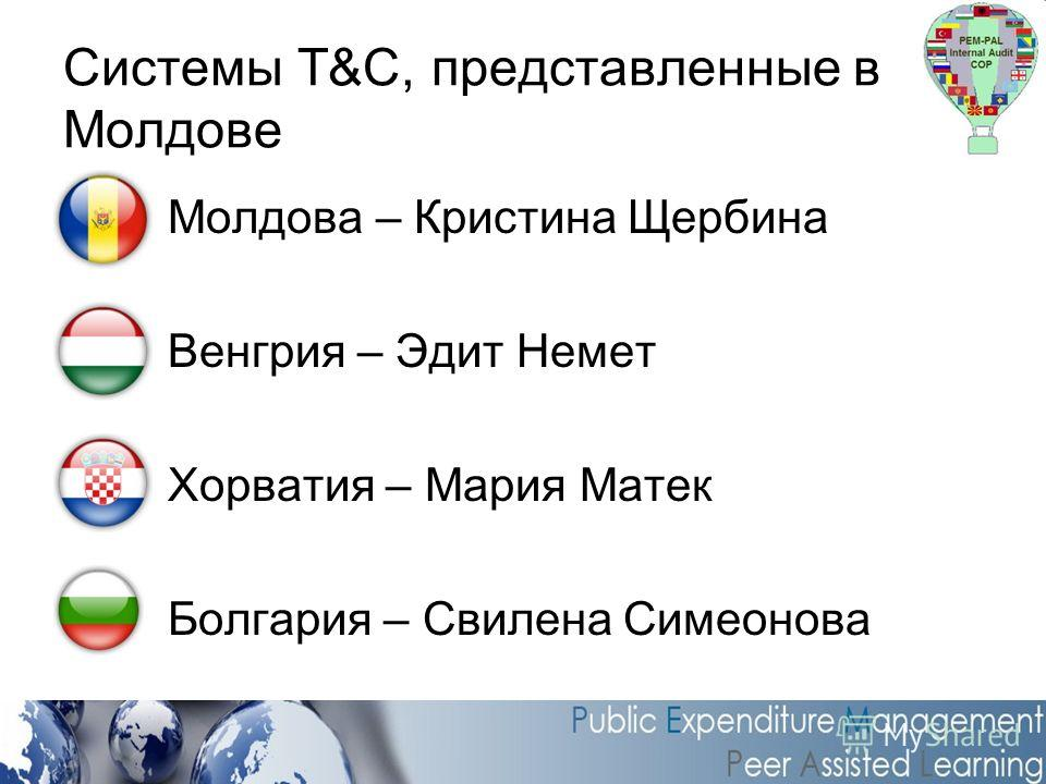 Системы T&C, представленные в Молдове Молдова – Кристина Щербина Венгрия – Эдит Немет Хорватия – Мария Матек Болгария – Свилена Симеонова