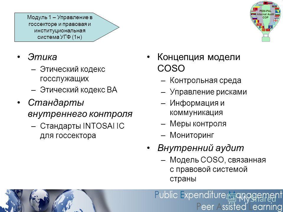 Этика –Этический кодекс госслужащих –Этический кодекс ВА Стандарты внутреннего контроля –Стандарты INTOSAI IC для госсектора Концепция модели COSO –Контрольная среда –Управление рисками –Информация и коммуникация –Меры контроля –Мониторинг Внутренний