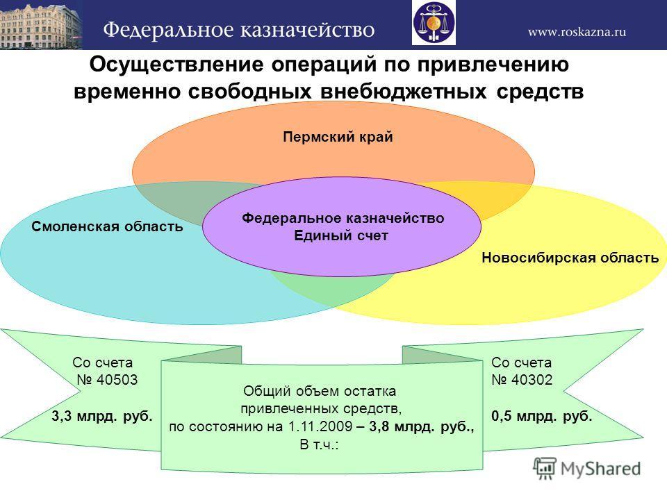 Пермский край Новосибирская область Смоленская область Осуществление операций по привлечению временно свободных внебюджетных средств Федеральное казначейство Единый счет Общий объем остатка привлеченных средств, по состоянию на 1.11.2009 – 3,8 млрд.