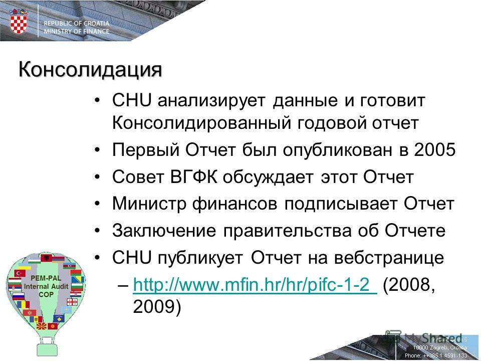 Консолидация CHU анализирует данные и готовит Консолидированный годовой отчет Первый Отчет был опубликован в 2005 Совет ВГФК обсуждает этот Отчет Министр финансов подписывает Отчет Заключение правительства об Отчете CHU публикует Отчет на вебстранице