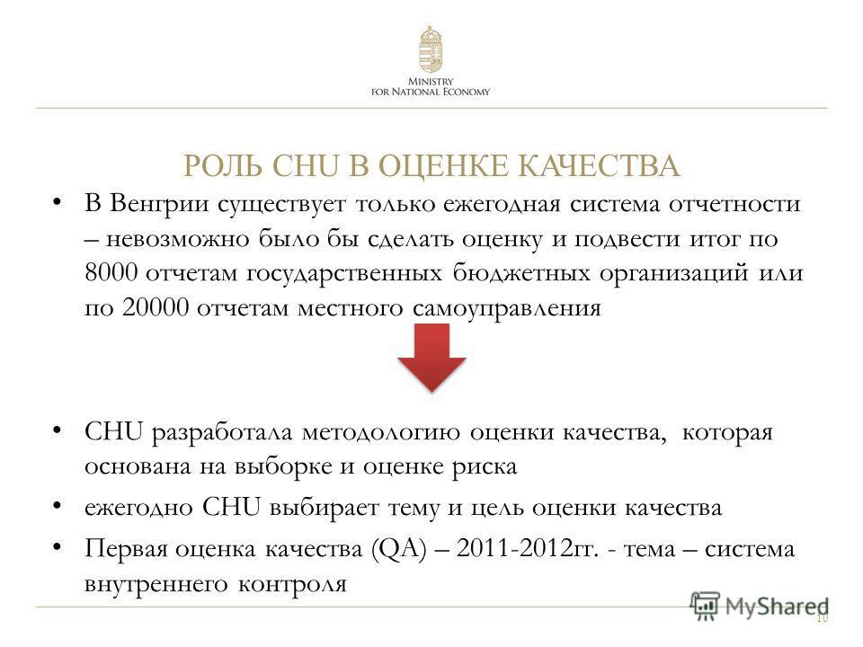 10 РОЛЬ CHU В ОЦЕНКЕ КАЧЕСТВА В Венгрии существует только ежегодная система отчетности – невозможно было бы сделать оценку и подвести итог по 8000 отчетам государственных бюджетных организаций или по 20000 отчетам местного самоуправления CHU разработ