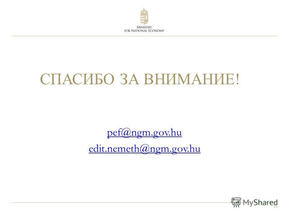 14 СПАСИБО ЗА ВНИМАНИЕ! pef@ngm.gov.hu edit.nemeth@ngm.gov.hu