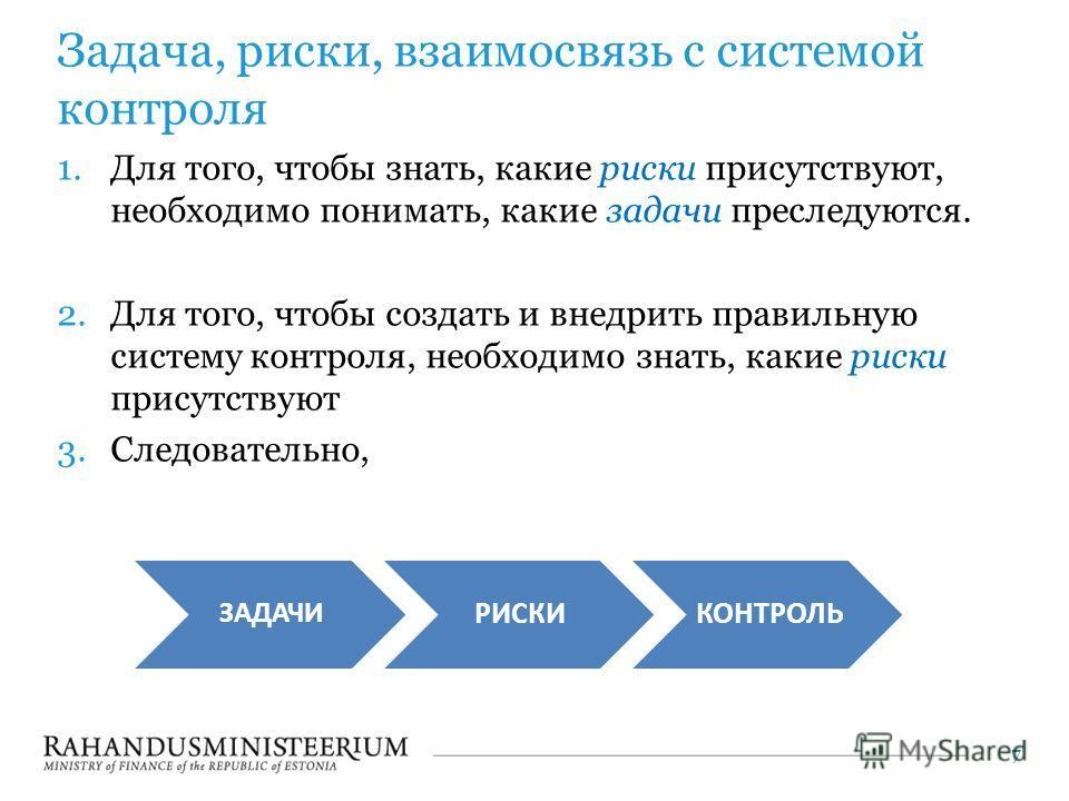 Задача, риски, взаимосвязь с системой контроля 1.Для того, чтобы знать, какие риски присутствуют, необходимо понимать, какие задачи преследуются. 2.Для того, чтобы создать и внедрить правильную систему контроля, необходимо знать, какие риски присутст