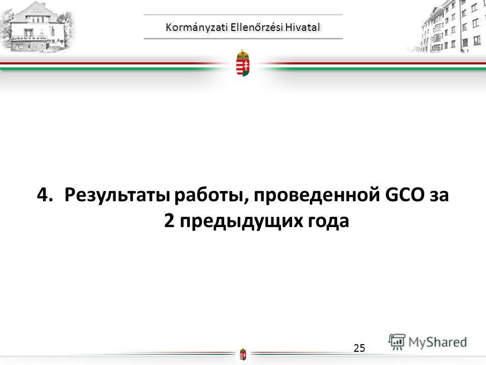 Kormányzati Ellenőrzési Hivatal 4.Результаты работы, проведенной GCO за 2 предыдущих года 25