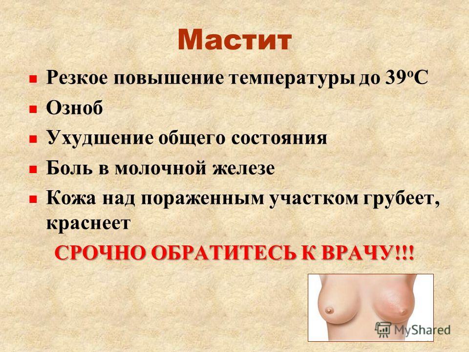 Мастит Резкое повышение температуры до 39 о С Озноб Ухудшение общего состояния Боль в молочной железе Кожа над пораженным участком грубеет, краснеет СРОЧНО ОБРАТИТЕСЬ К ВРАЧУ!!!
