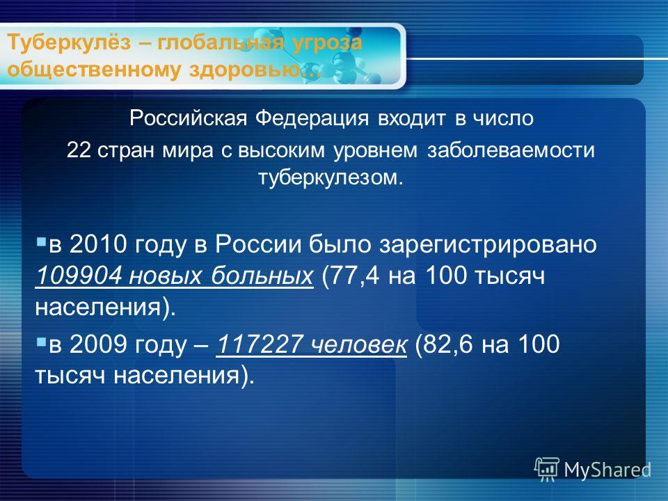 Российская Федерация входит в число 22 стран мира с высоким уровнем заболеваемости туберкулезом. в 2010 году в России было зарегистрировано 109904 новых больных (77,4 на 100 тысяч населения). в 2009 году – 117227 человек (82,6 на 100 тысяч населения)