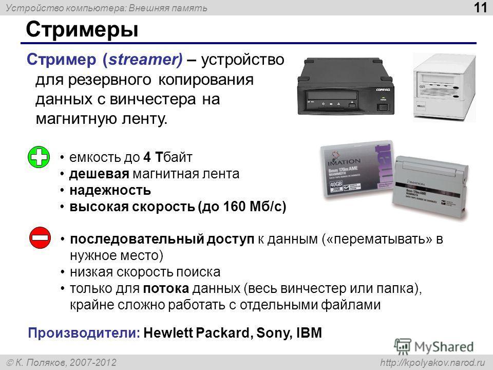 Устройство компьютера: Внешняя память 11 К. Поляков, 2007-2012 http://kpolyakov.narod.ru Стримеры Стример (streamer) – устройство для резервного копирования данных c винчестера на магнитную ленту. емкость до 4 Тбайт дешевая магнитная лента надежность