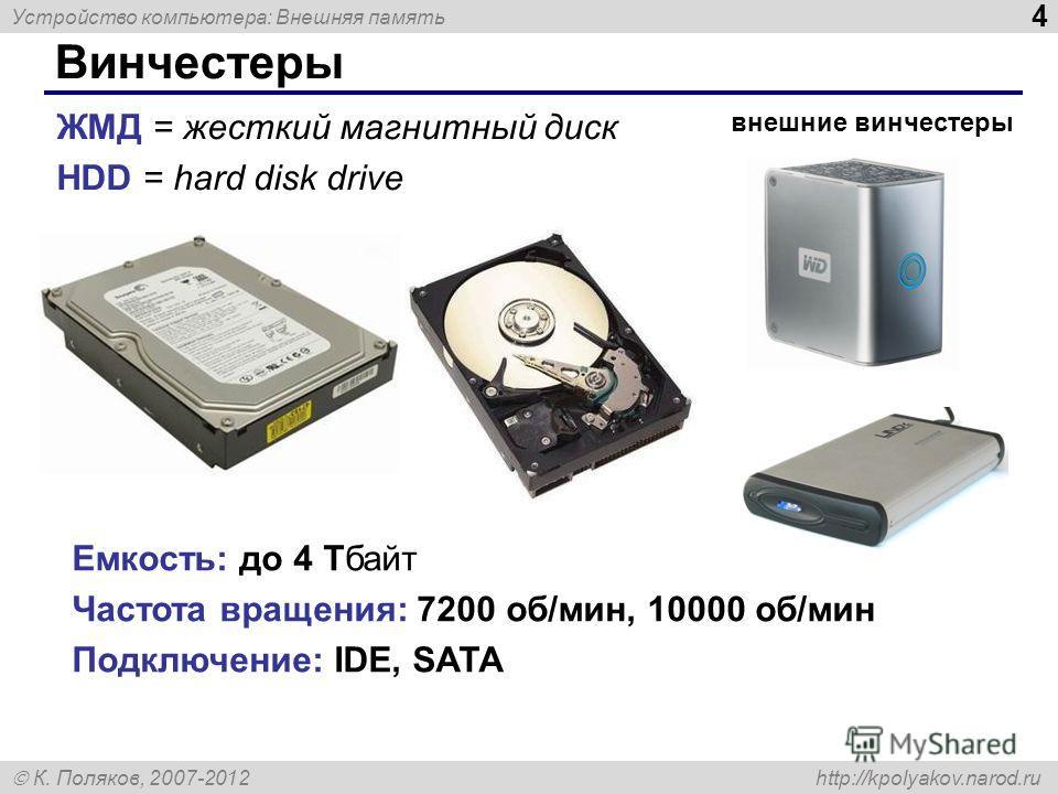 Устройство компьютера: Внешняя память 4 К. Поляков, 2007-2012 http://kpolyakov.narod.ru Винчестеры Емкость: до 4 Тбайт Частота вращения: 7200 об/мин, 10000 об/мин Подключение: IDE, SATA внешние винчестеры ЖМД = жесткий магнитный диск HDD = hard disk