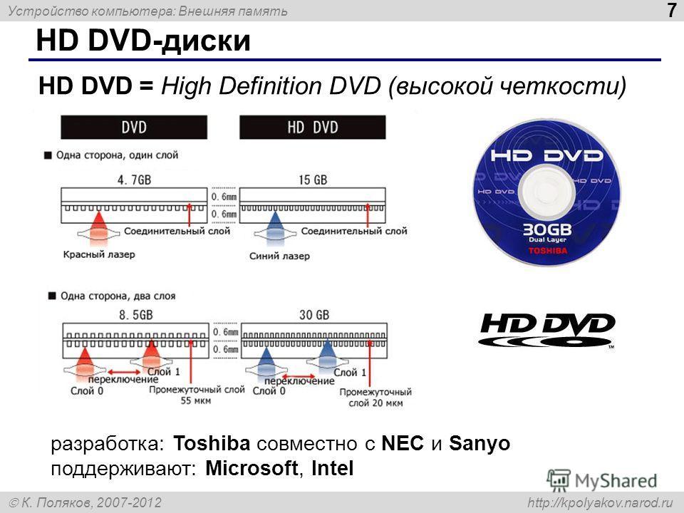 Устройство компьютера: Внешняя память 7 К. Поляков, 2007-2012 http://kpolyakov.narod.ru HD DVD-диски HD DVD = High Definition DVD (высокой четкости) разработка: Toshiba совместно с NEC и Sanyo поддерживают: Microsoft, Intel