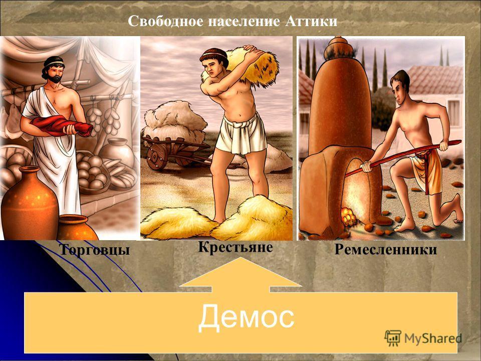 Свободное население Аттики Торговцы Крестьяне Ремесленники Демос