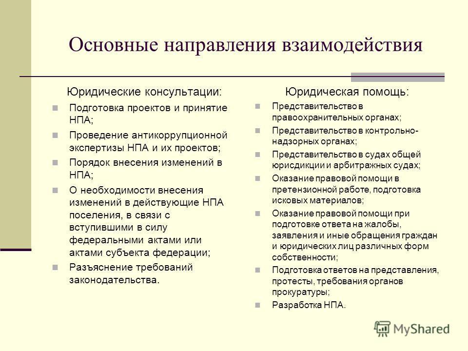 Основные направления взаимодействия Юридические консультации: Подготовка проектов и принятие НПА; Проведение антикоррупционной экспертизы НПА и их проектов; Порядок внесения изменений в НПА; О необходимости внесения изменений в действующие НПА поселе