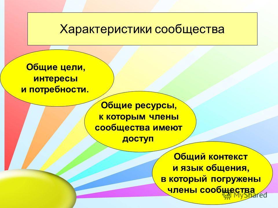 Характеристики сообщества Общие цели, интересы и потребности. Общие ресурсы, к которым члены сообщества имеют доступ Общий контекст и язык общения, в который погружены члены сообщества