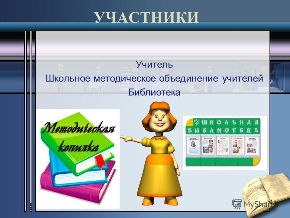 УЧАСТНИКИ Учитель Школьное методическое объединение учителей Библиотека