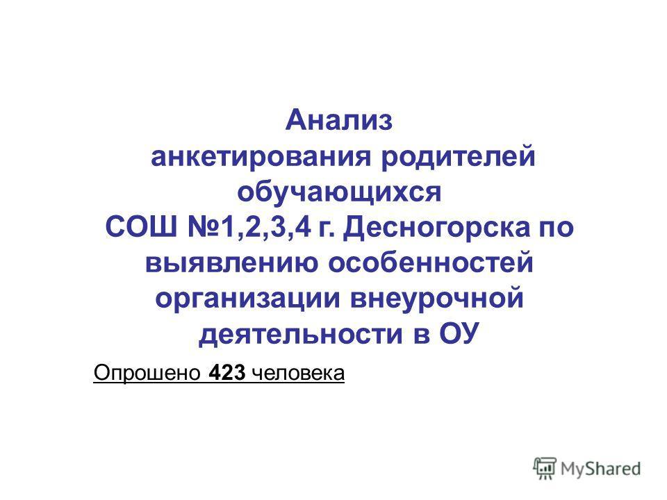 Анализ анкетирования родителей обучающихся СОШ 1,2,3,4 г. Десногорска по выявлению особенностей организации внеурочной деятельности в ОУ Опрошено 423 человека
