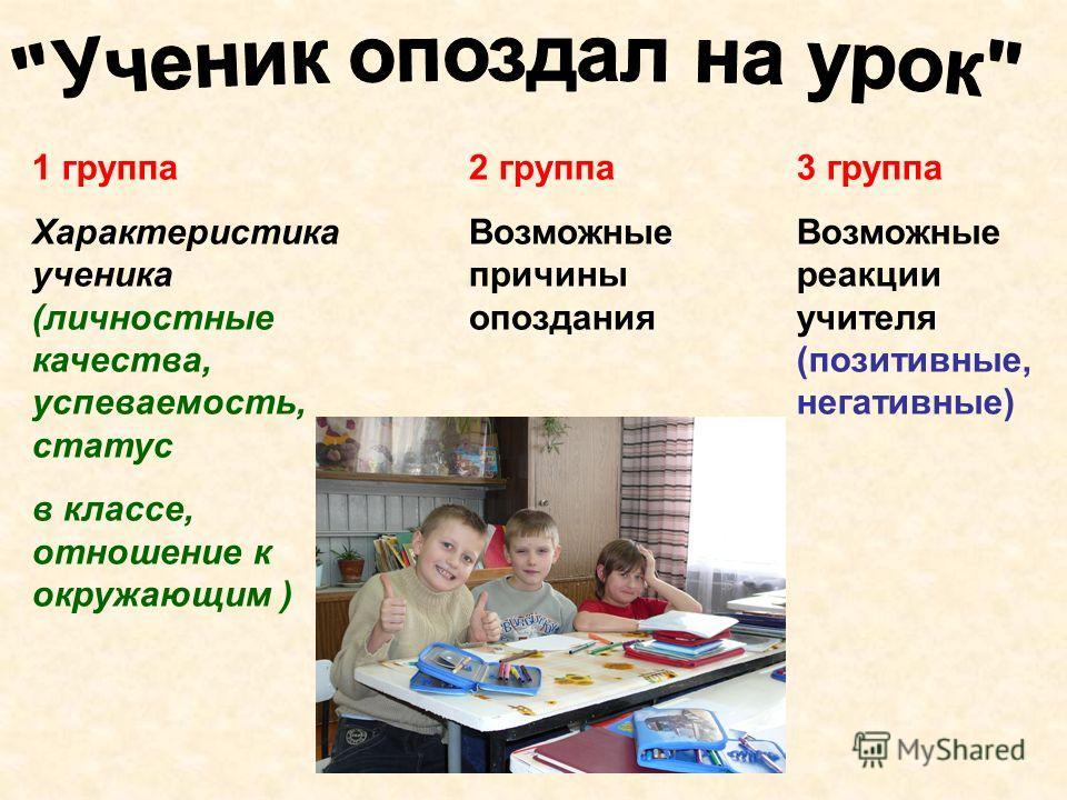 1 группа Характеристика ученика (личностные качества, успеваемость, статус в классе, отношение к окружающим ) 2 группа Возможные причины опоздания 3 группа Возможные реакции учителя (позитивные, негативные)