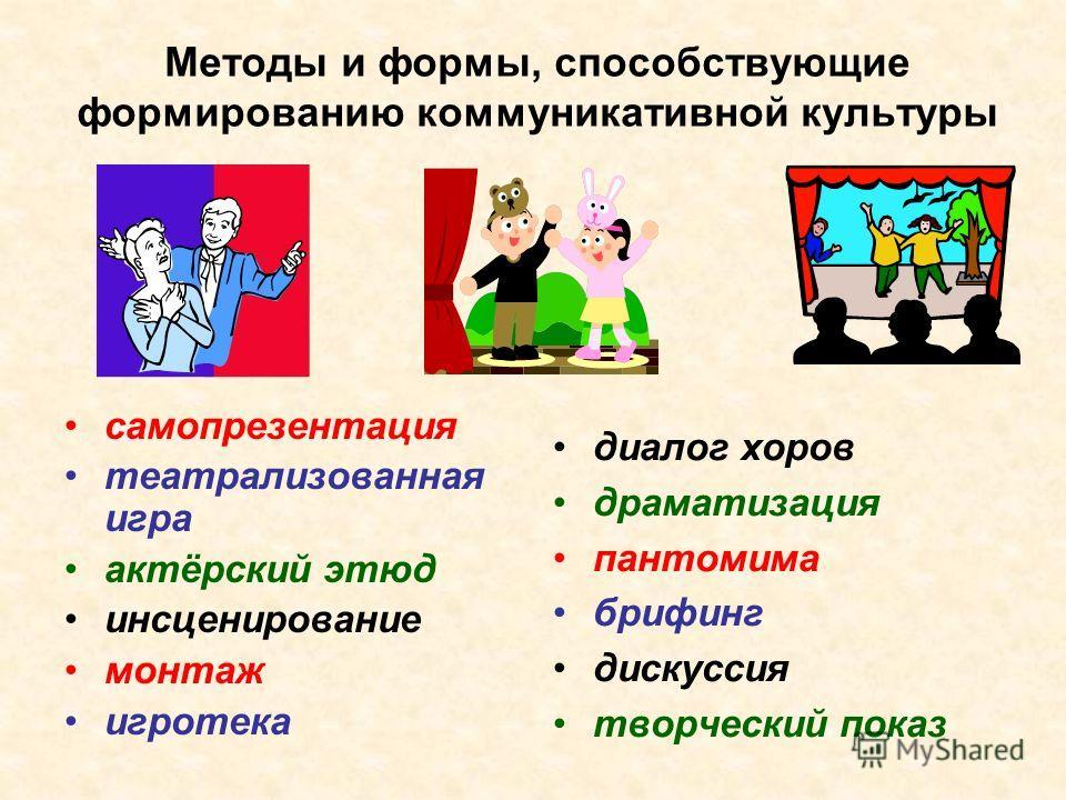 Методы и формы, способствующие формированию коммуникативной культуры самопрезентация театрализованная игра актёрский этюд инсценирование монтаж игротека диалог хоров драматизация пантомима брифинг дискуссия творческий показ