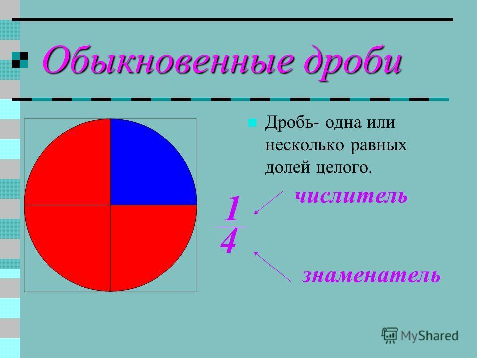 Обыкновенные дроби Дробь- одна или несколько равных долей целого. 1 4 числитель знаменатель